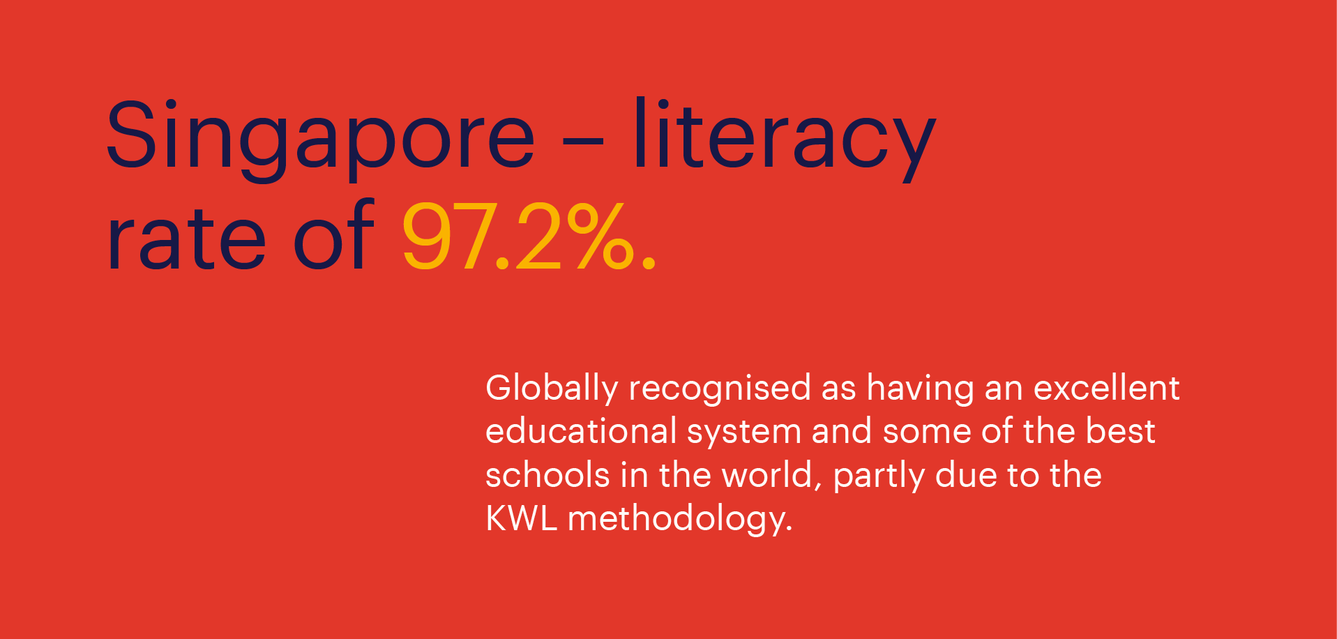 Singapore has a literacy rate of 97.2%.