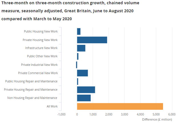 construction-new-work-2020-3-month